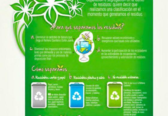 ABC Manejo Residuos Solidos