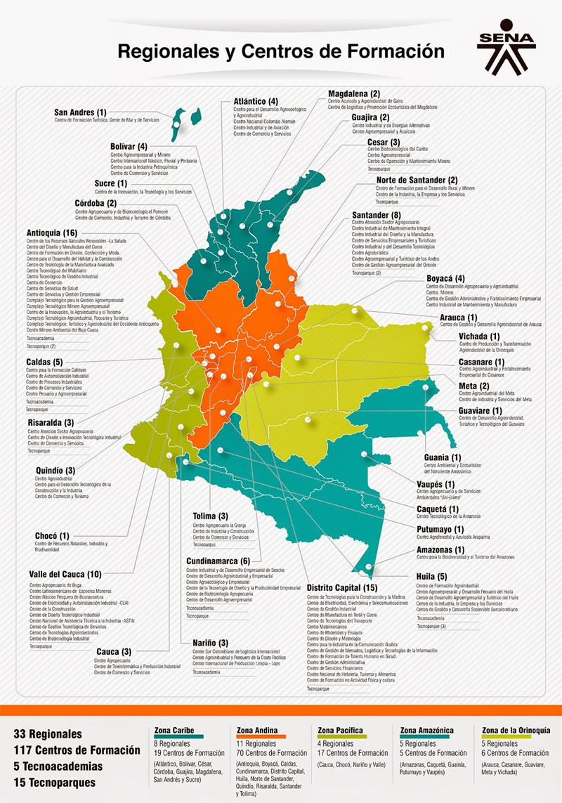 Mapa Regionales