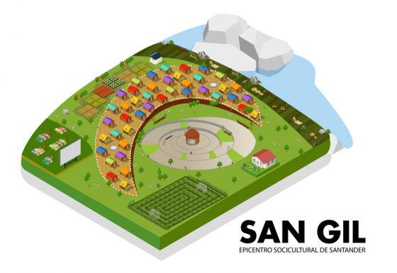San Gil – Fundeprov